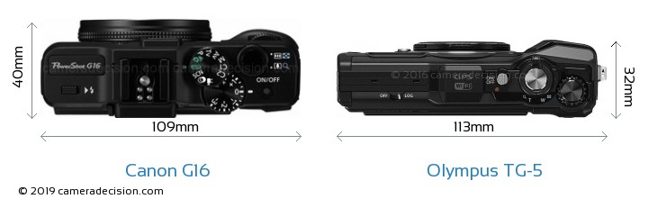 Canon G16 vs Olympus TG-5 Camera Size Comparison - Top View