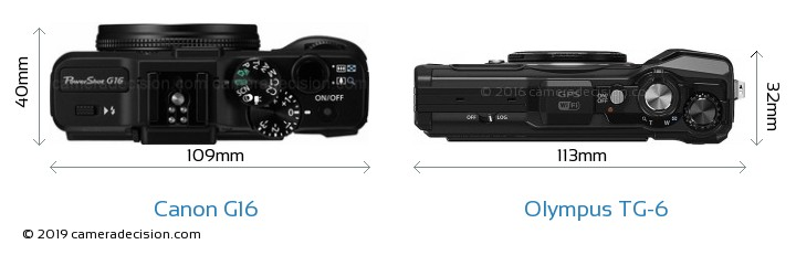 Canon G16 vs Olympus TG-6 Camera Size Comparison - Top View
