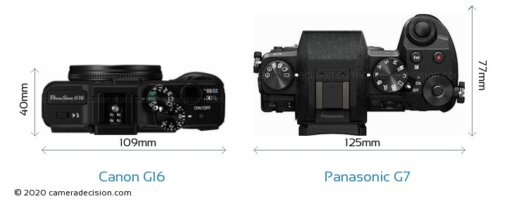 Canon G16 vs Panasonic G7 Camera Size Comparison - Top View