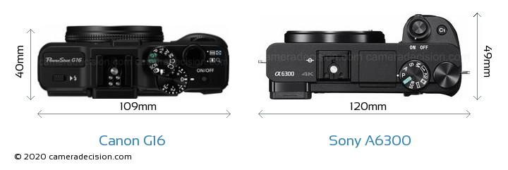Canon G16 vs Sony A6300 Camera Size Comparison - Top View