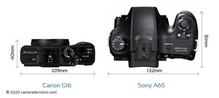 Canon G16 vs Sony A65 Camera Size Comparison - Top View