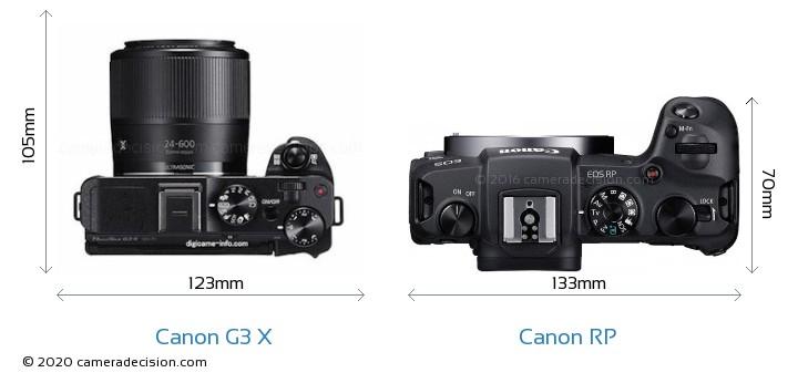 Canon G3 X vs Canon RP Camera Size Comparison - Top View