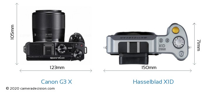 Canon G3 X vs Hasselblad X1D Camera Size Comparison - Top View
