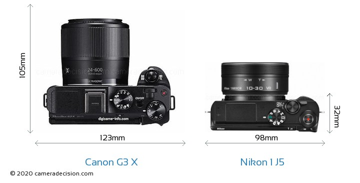 Canon G3 X vs Nikon 1 J5 Camera Size Comparison - Top View