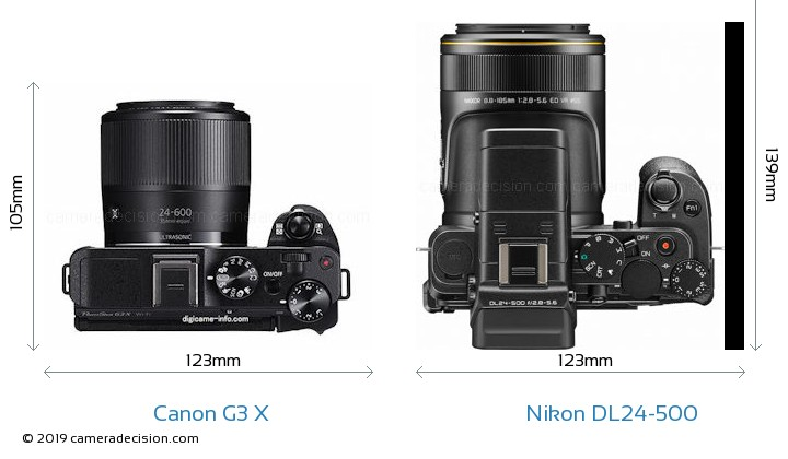 Canon G3 X vs Nikon DL24-500 Camera Size Comparison - Top View