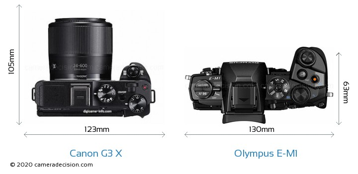 Canon G3 X vs Olympus E-M1 Camera Size Comparison - Top View