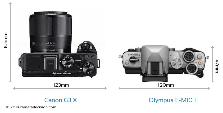 Canon G3 X vs Olympus E-M10 II Camera Size Comparison - Top View