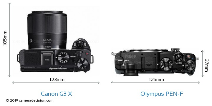 Canon G3 X vs Olympus PEN-F Camera Size Comparison - Top View