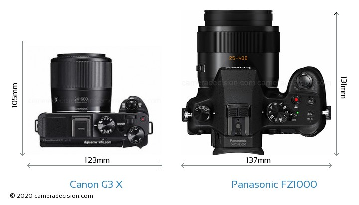 Canon G3 X vs Panasonic FZ1000 Camera Size Comparison - Top View