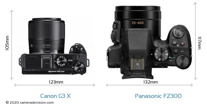 Canon G3 X vs Panasonic FZ300 Camera Size Comparison - Top View