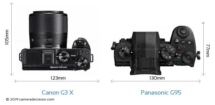Canon G3 X vs Panasonic G95 Camera Size Comparison - Top View