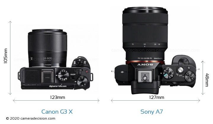 Canon G3 X vs Sony A7 Camera Size Comparison - Top View