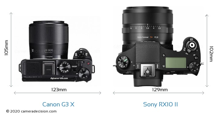 Canon G3 X vs Sony RX10 II Camera Size Comparison - Top View