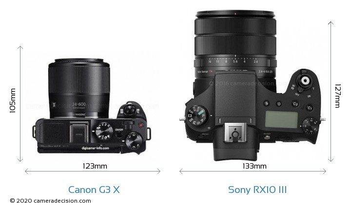 Canon G3 X vs Sony RX10 III Camera Size Comparison - Top View