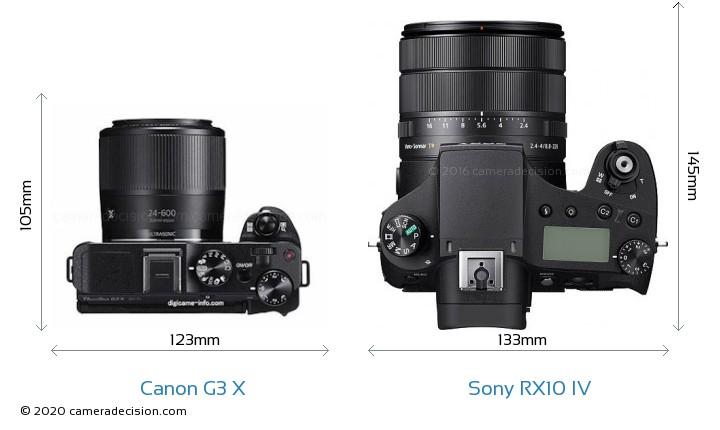 Canon G3 X vs Sony RX10 IV Camera Size Comparison - Top View