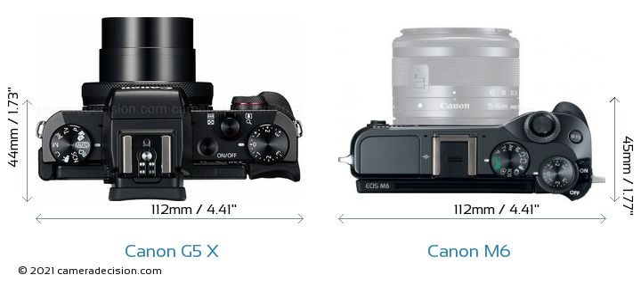 Canon G5 X vs Canon M6 Camera Size Comparison - Top View