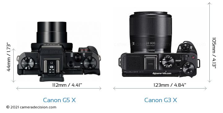 Canon G5 X vs Canon G3 X Camera Size Comparison - Top View