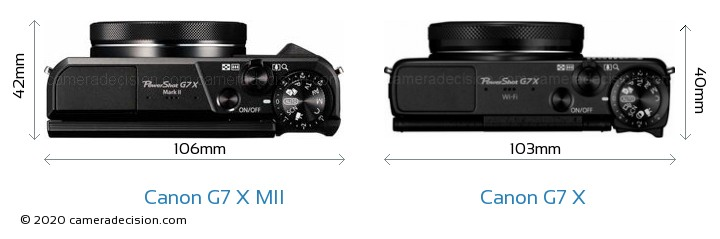 Canon G7 X MII vs Canon G7 X Camera Size Comparison - Top View