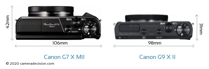 Canon G7 X MII vs Canon G9 X II Camera Size Comparison - Top View