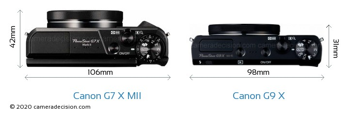 Canon G7 X MII vs Canon G9 X Camera Size Comparison - Top View