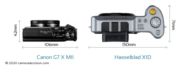 Canon G7 X MII vs Hasselblad X1D Camera Size Comparison - Top View