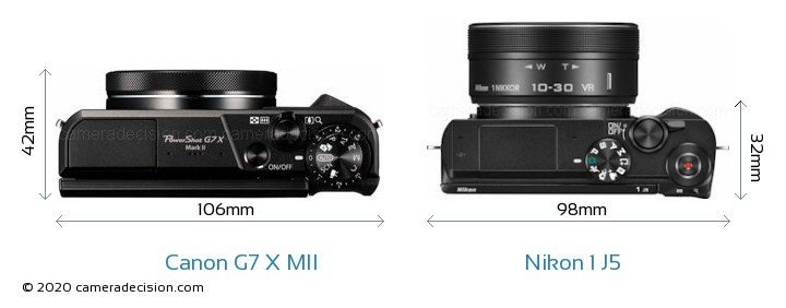 Canon G7 X MII vs Nikon 1 J5 Camera Size Comparison - Top View