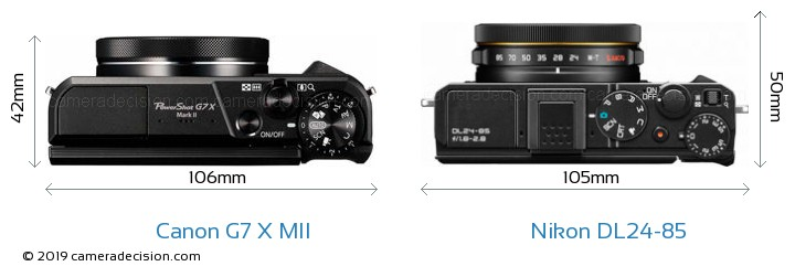 Canon G7 X MII vs Nikon DL24-85 Camera Size Comparison - Top View