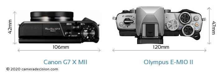 Canon G7 X MII vs Olympus E-M10 II Camera Size Comparison - Top View