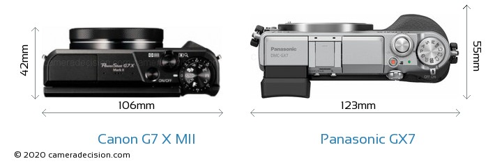 Canon G7 X MII vs Panasonic GX7 Camera Size Comparison - Top View
