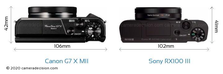 Canon G7 X MII vs Sony RX100 III Camera Size Comparison - Top View
