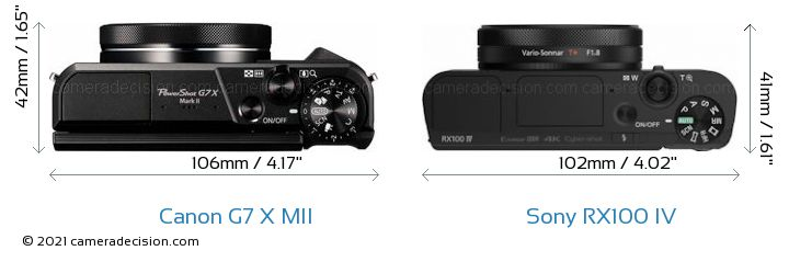 Canon G7 X MII vs Sony RX100 IV Camera Size Comparison - Top View