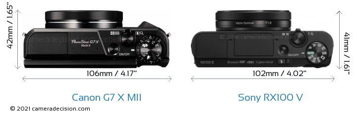 Canon G7 X MII vs Sony RX100 V Camera Size Comparison - Top View