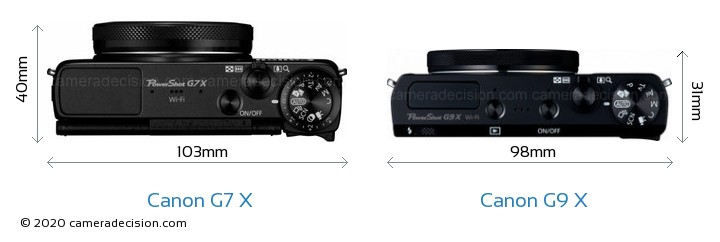 Canon G7 X vs Canon G9 X Camera Size Comparison - Top View