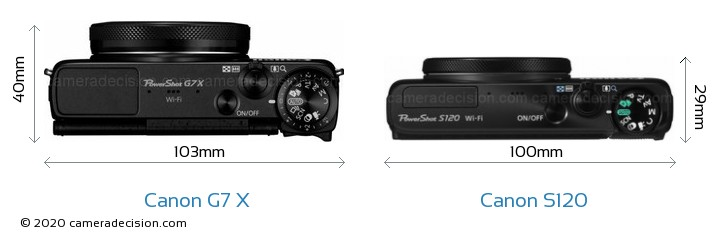 Canon G7 X vs Canon S120 Camera Size Comparison - Top View