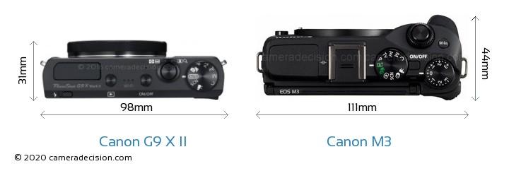 Canon G9 X II vs Canon M3 Camera Size Comparison - Top View