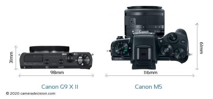 Canon G9 X II vs Canon M5 Camera Size Comparison - Top View