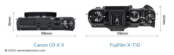 Canon G9 X II vs Fujifilm X-T10 Camera Size Comparison - Top View