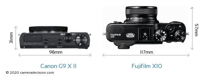 Canon G9 X II vs Fujifilm X10 Camera Size Comparison - Top View