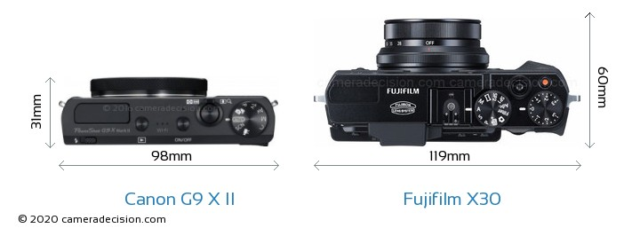 Canon G9 X II vs Fujifilm X30 Camera Size Comparison - Top View