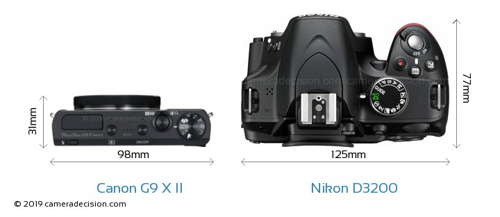 Canon G9 X II vs Nikon D3200 Camera Size Comparison - Top View
