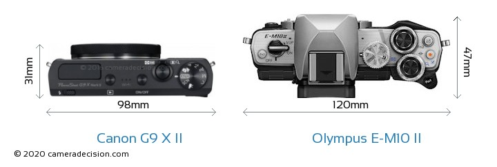 Canon G9 X II vs Olympus E-M10 II Camera Size Comparison - Top View