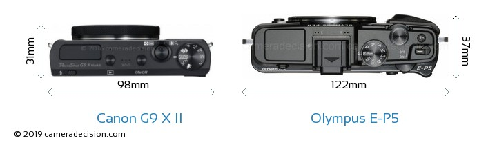 Canon G9 X II vs Olympus E-P5 Camera Size Comparison - Top View