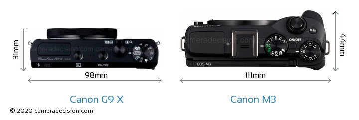 Canon G9 X vs Canon M3 Camera Size Comparison - Top View