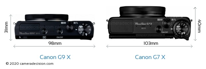 Canon G9 X vs Canon G7 X Camera Size Comparison - Top View