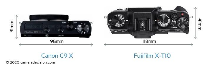 Canon G9 X vs Fujifilm X-T10 Camera Size Comparison - Top View