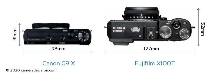 Canon G9 X vs Fujifilm X100T Camera Size Comparison - Top View