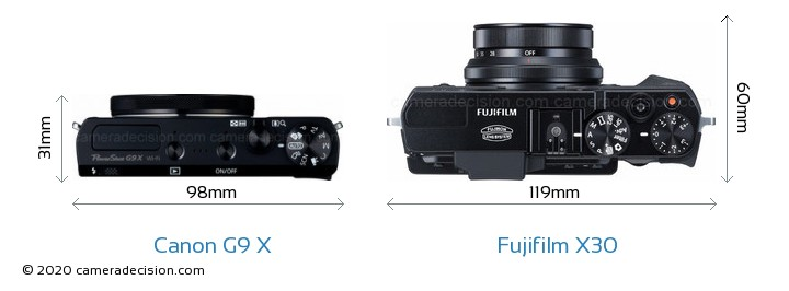 Canon G9 X vs Fujifilm X30 Camera Size Comparison - Top View