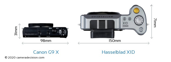 Canon G9 X vs Hasselblad X1D Camera Size Comparison - Top View