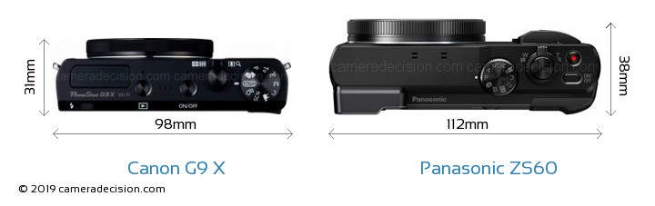 Canon G9 X vs Panasonic ZS60 Camera Size Comparison - Top View