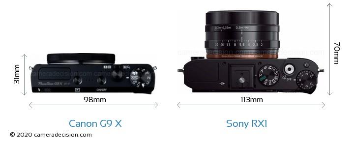 Canon G9 X vs Sony RX1 Camera Size Comparison - Top View